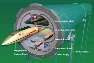 tunel transatlantico